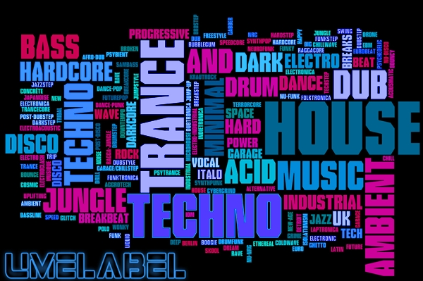 Electronic Techno Music Styles Word Cloud Bubble vector isolated on black